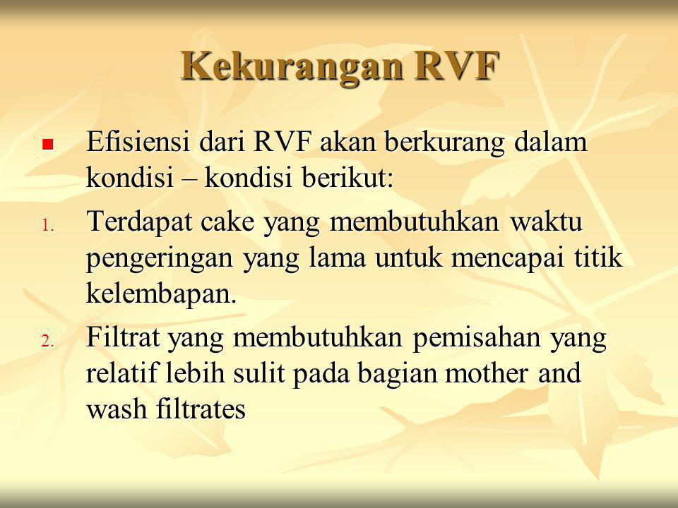 Kekurangan RVF Efisiensi dari RVF akan berkurang dalam kondisi – kondisi berikut: Efisiensi dari RVF akan berkurang dalam kondisi – kondisi berikut: 1