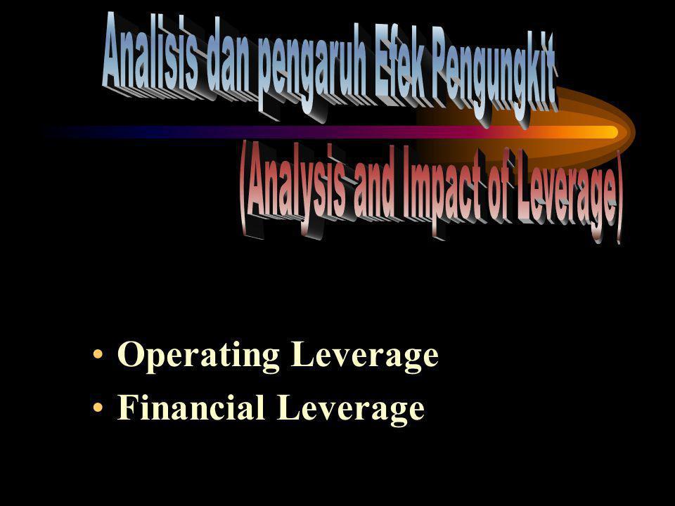 Degree of Financial Leverage DFL = EBIT EBIT - I