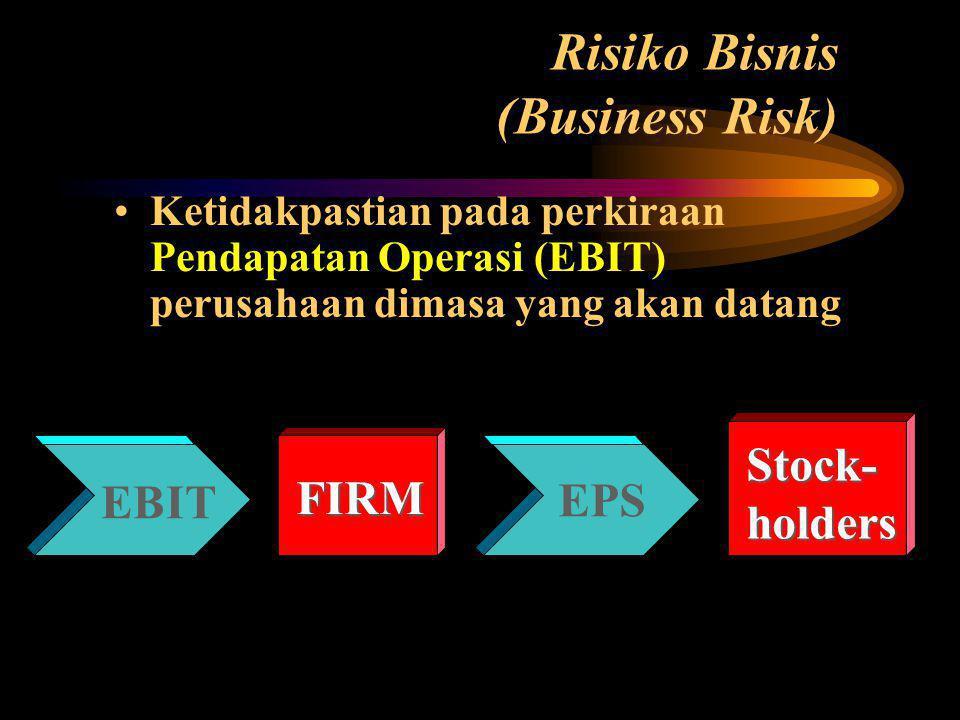 Risiko Bisnis (Business Risk) Ketidakpastian pada perkiraan Pendapatan Operasi (EBIT) perusahaan dimasa yang akan datang FIRM EBIT EPS
