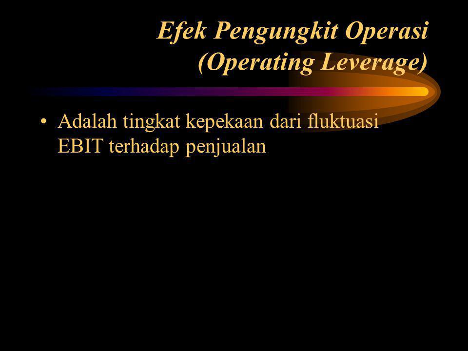 Efek Pengungkit Operasi (Operating Leverage) Pengunaan biaya tetap operasi VS Biaya variable operasi Perusahaan dengan Biaya tetap operasi yang besar