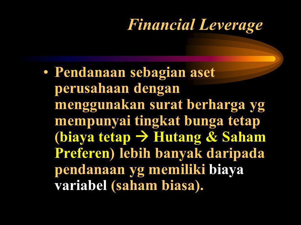 Risiko Financial (Financial Risk) Ketidakpastian kemampuan perusahaan untuk mendapatkan laba bagi para pemegang saham laba per saham perusahaan (earni