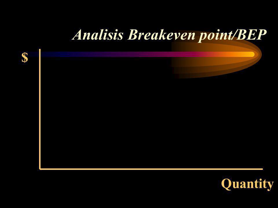 Analisis Titik Impas (Breakeven Analysis) Analisis Breakeven digunakan untuk menentukan jumlah penjualan (dalam RP atau unit) yang menghasilkanEBIT se