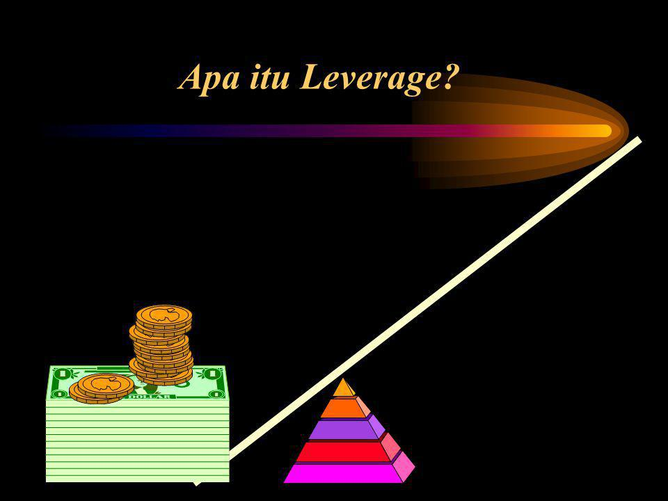 Degree of Financial Leverage DFL = EBIT EBIT - I = 350.000 225.000 = 1,556