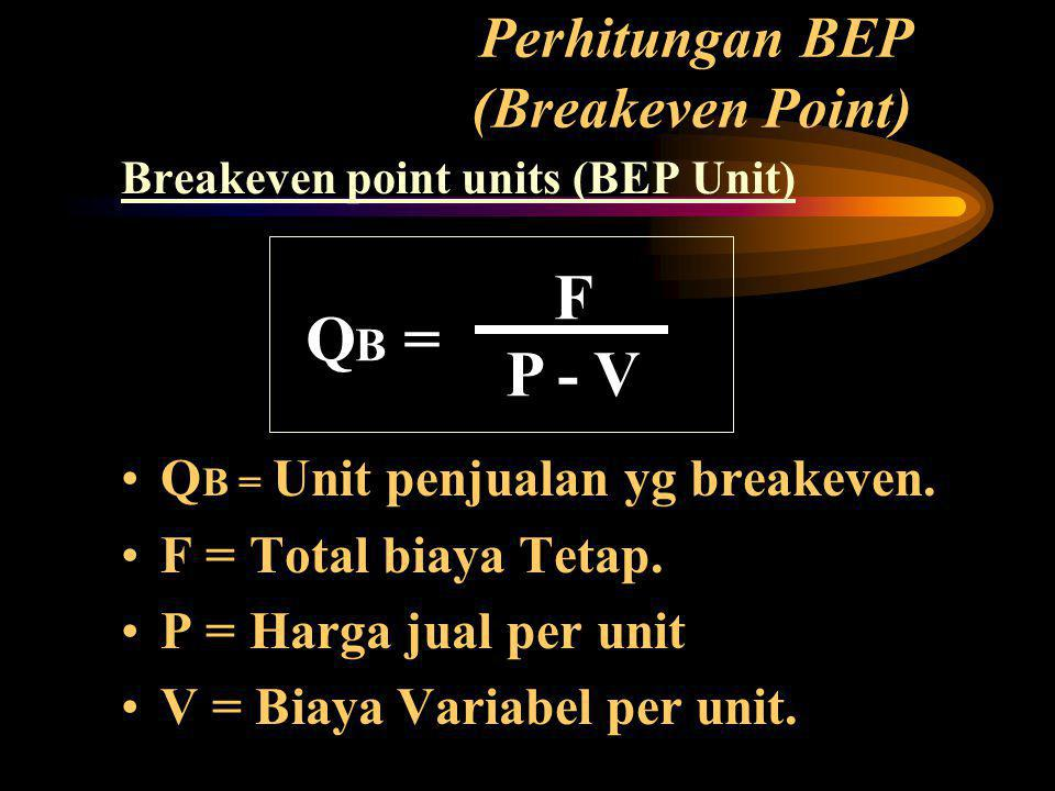 Breakeven point units (BEP Unit) Q B = F P - V