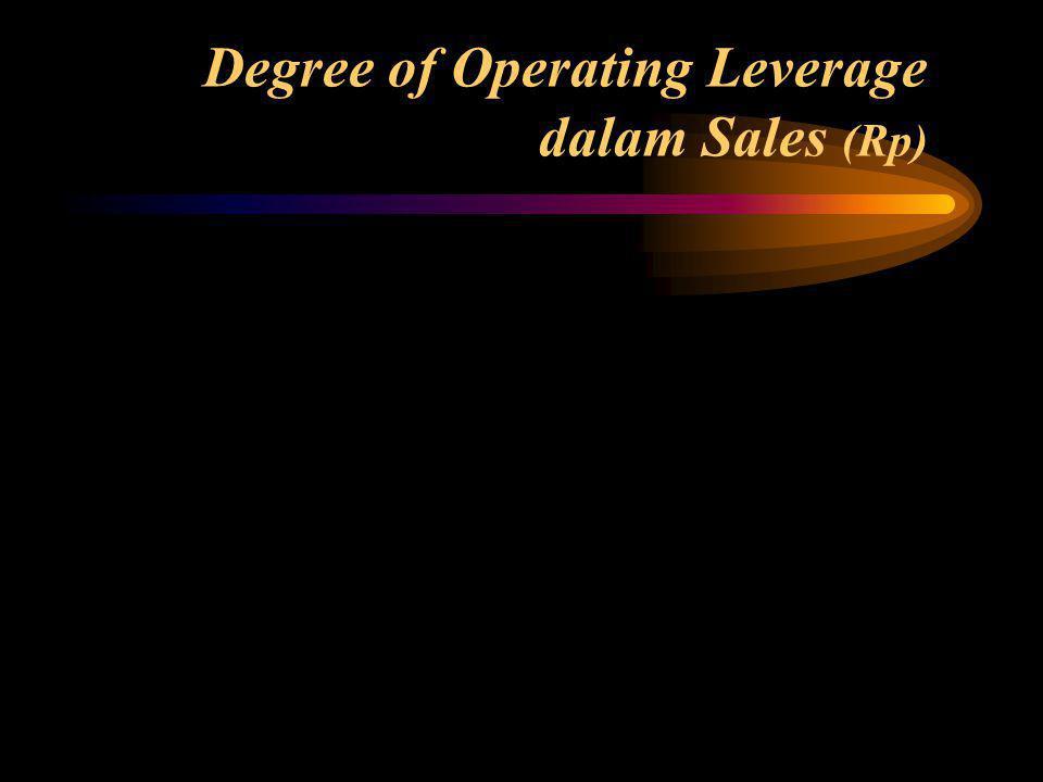 DOLs = % perubahan EBIT % perubahan Penjualan Perubahan EBIT EBIT Perubahan penjualan Penjualan = Degree of Operating Leverage dalam Sales (Rp)