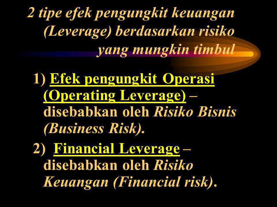 2 tipe efek pengungkit keuangan (Leverage) berdasarkan risiko yang mungkin timbul 1) Efek pengungkit Operasi (Operating Leverage) – disebabkan oleh Risiko Bisnis (Business Risk).