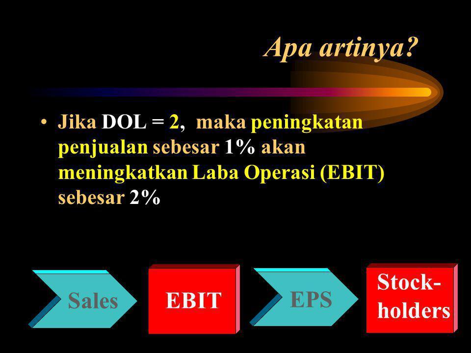 Apa artinya? Jika DOL = 2, maka peningkatan penjualan sebesar 1% akan meningkatkan Laba Operasi (EBIT) sebesar 2%