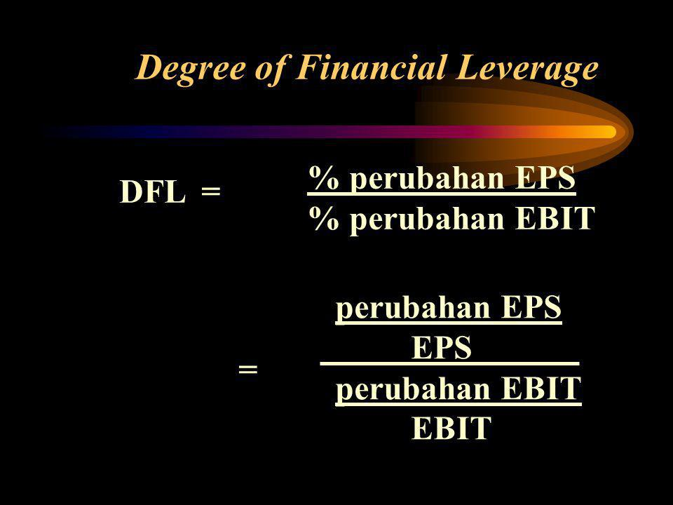DFL = % perubahan EPS % perubahan EBIT Degree of Financial Leverage