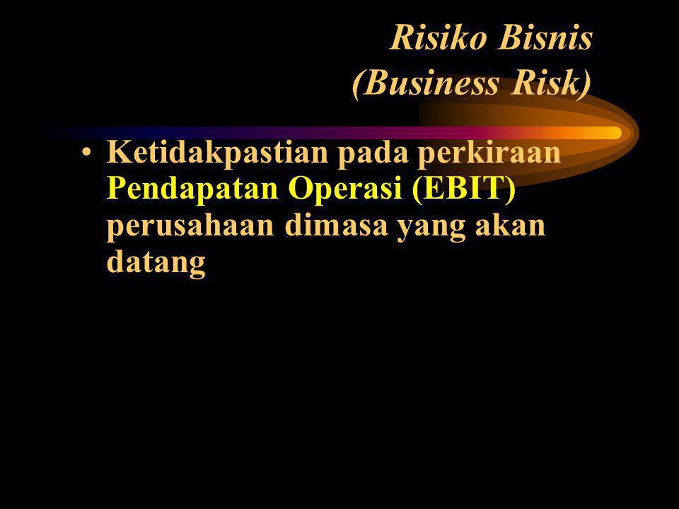 2 tipe efek pengungkit keuangan (Leverage) berdasarkan risiko yang mungkin timbul 1) Efek pengungkit Operasi (Operating Leverage) – disebabkan oleh Ri