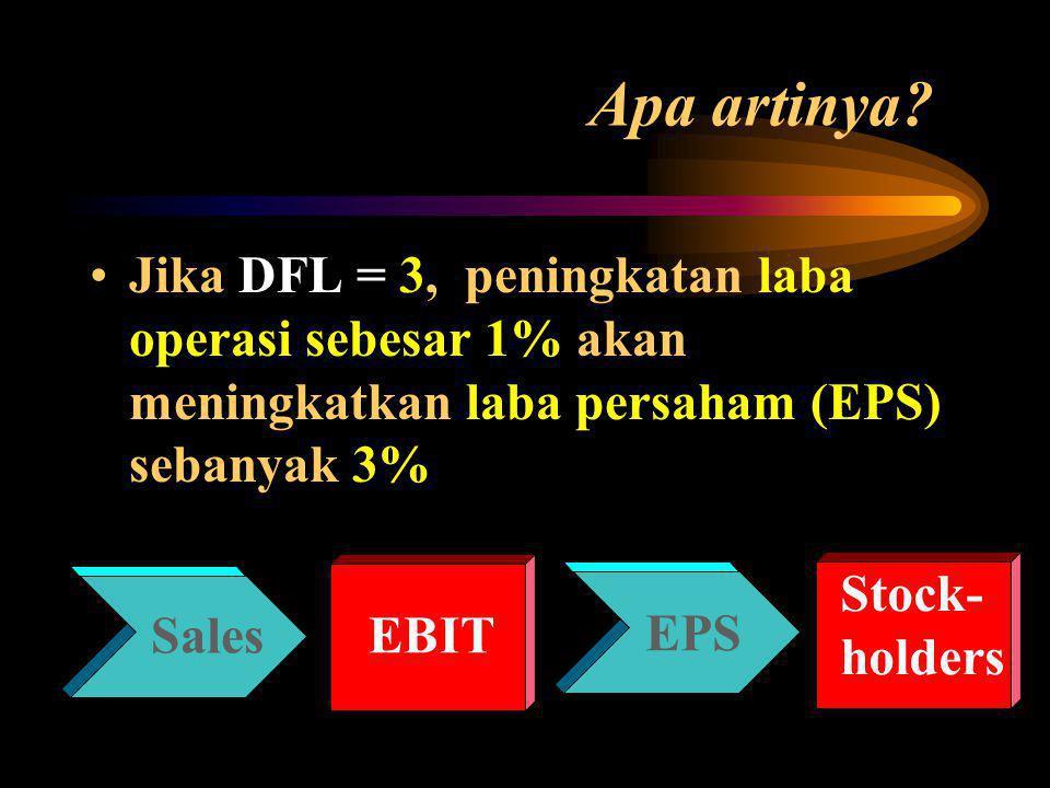 Apa artinya? Jika DFL = 3, peningkatan laba operasi sebesar 1% akan meningkatkan laba persaham (EPS) sebanyak 3%