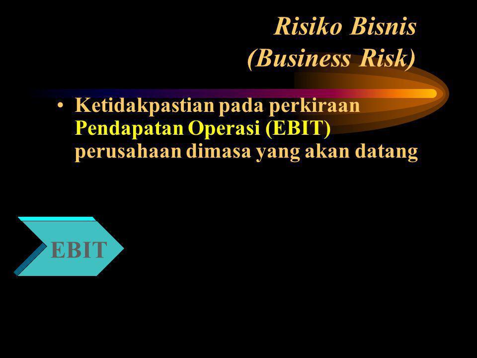 Risiko Bisnis (Business Risk) Ketidakpastian pada perkiraan Pendapatan Operasi (EBIT) perusahaan dimasa yang akan datang EBIT