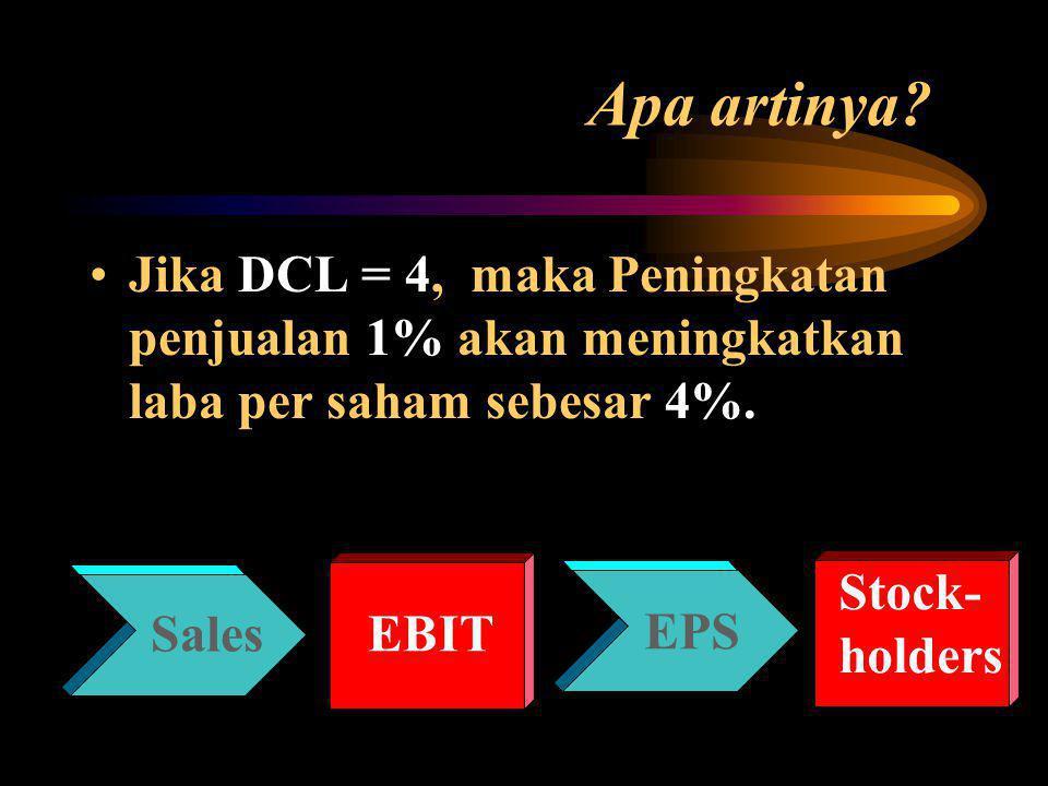 Apa artinya? Jika DCL = 4, maka Peningkatan penjualan 1% akan meningkatkan laba per saham sebesar 4%.