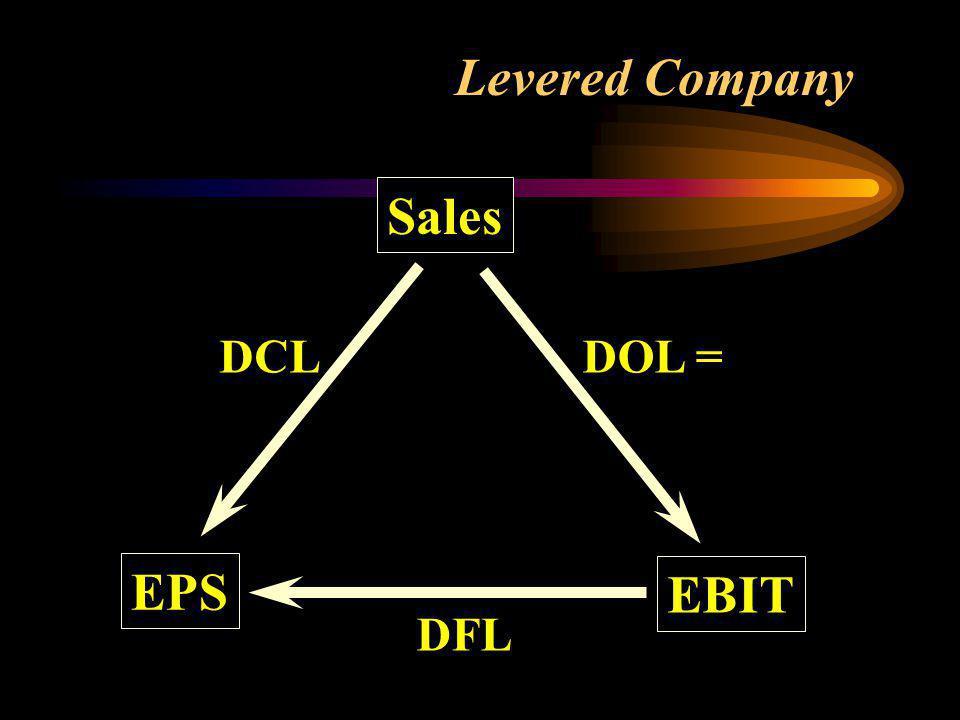 Sales EBIT EPS DOL DFL DCL Leverage