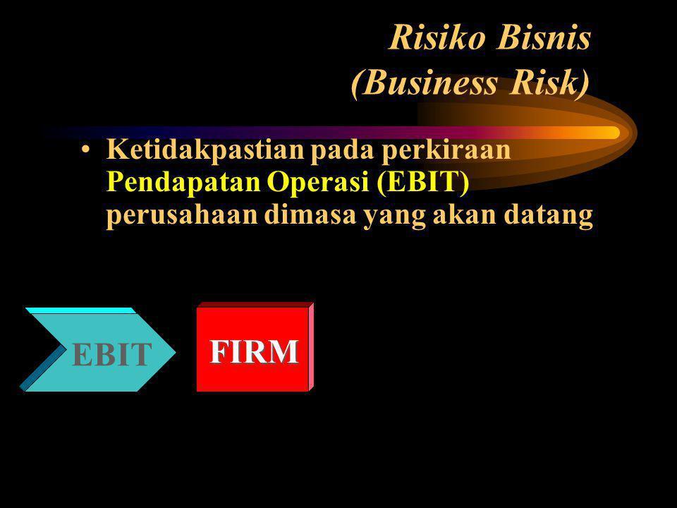 Degree of Operating Leverage dalam rupiah (sales) 1.400,000 - 800.000 350.000 = DOLs = Penjualan – B.Variabel EBIT