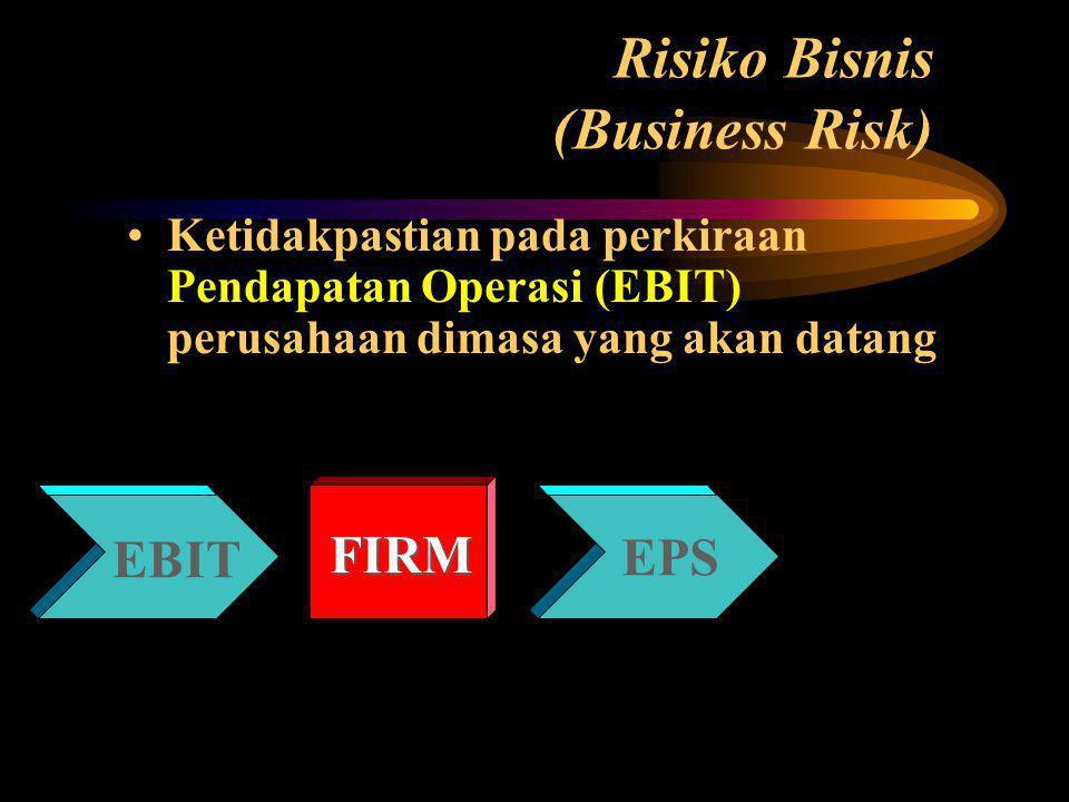 Risiko Bisnis (Business Risk) Ketidakpastian pada perkiraan Pendapatan Operasi (EBIT) perusahaan dimasa yang akan datang FIRM EBIT