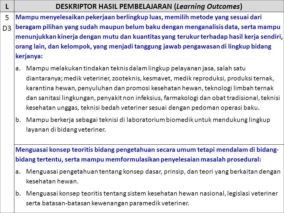 LDESKRIPTOR HASIL PEMBELAJARAN (Learning Outcomes) 5 D3 Mampu menyelesaikan pekerjaan berlingkup luas, memilih metode yang sesuai dari beragam pilihan