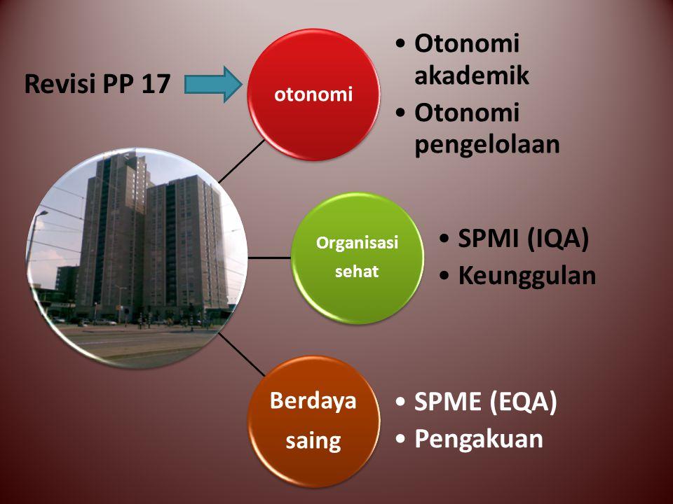 otonomi Otonomi akademik Otonomi pengelolaan Organisasi sehat SPMI (IQA) Keunggulan Berdaya saing SPME (EQA) Pengakuan Revisi PP 17