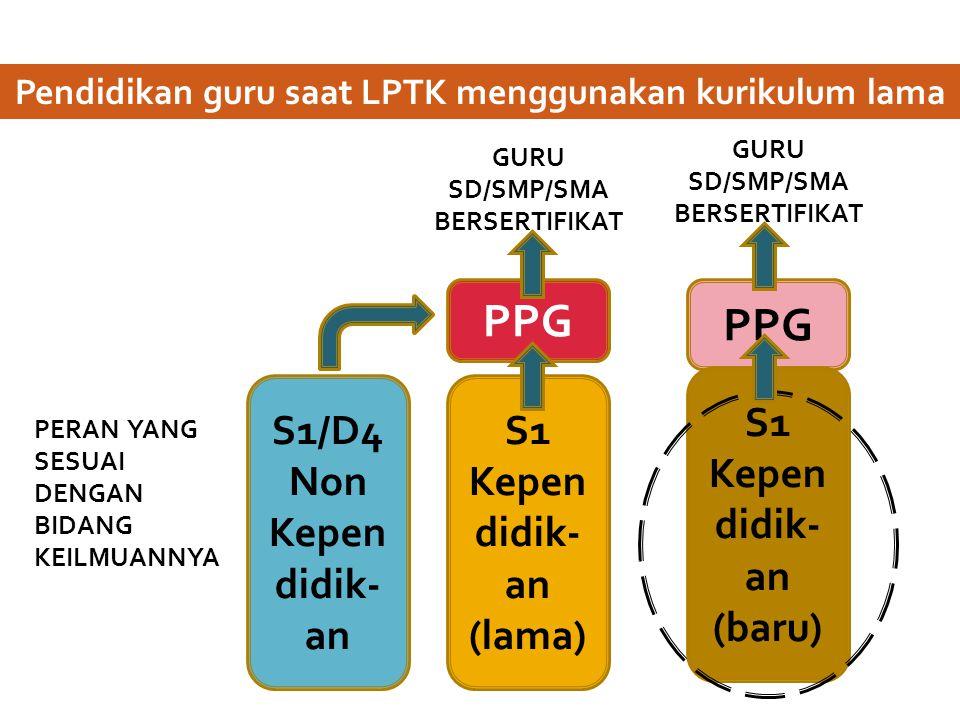 Pendidikan guru saat LPTK menggunakan kurikulum lama S1/D4 Non Kepen didik- an S1 Kepen didik- an (lama) PPG GURU SD/SMP/SMA BERSERTIFIKAT GURU SD/SMP