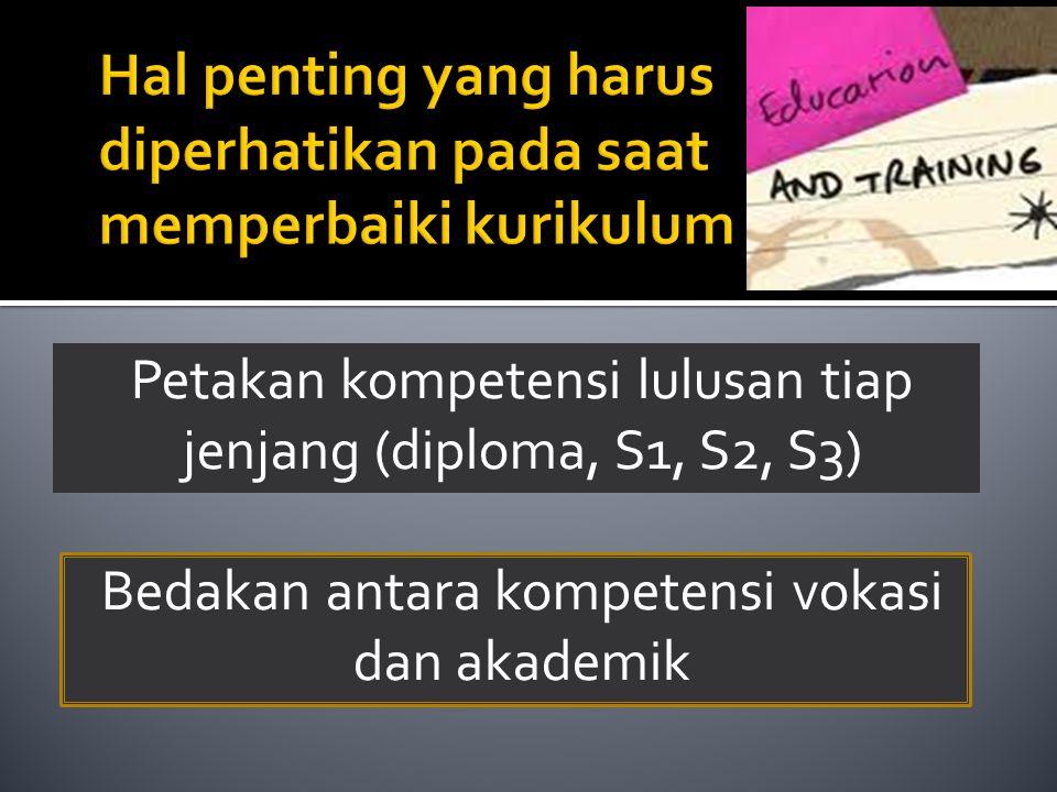 Petakan kompetensi lulusan tiap jenjang (diploma, S1, S2, S3) Bedakan antara kompetensi vokasi dan akademik