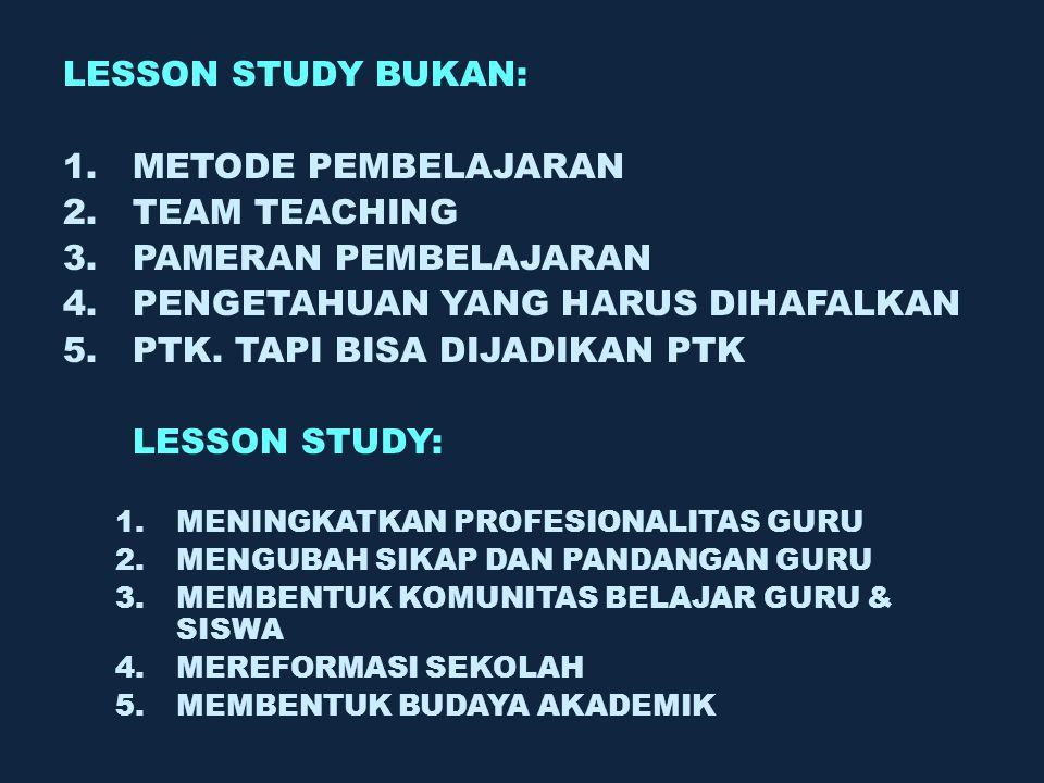 LESSON STUDY BUKAN: 1.METODE PEMBELAJARAN 2.TEAM TEACHING 3.PAMERAN PEMBELAJARAN 4.PENGETAHUAN YANG HARUS DIHAFALKAN 5.PTK.