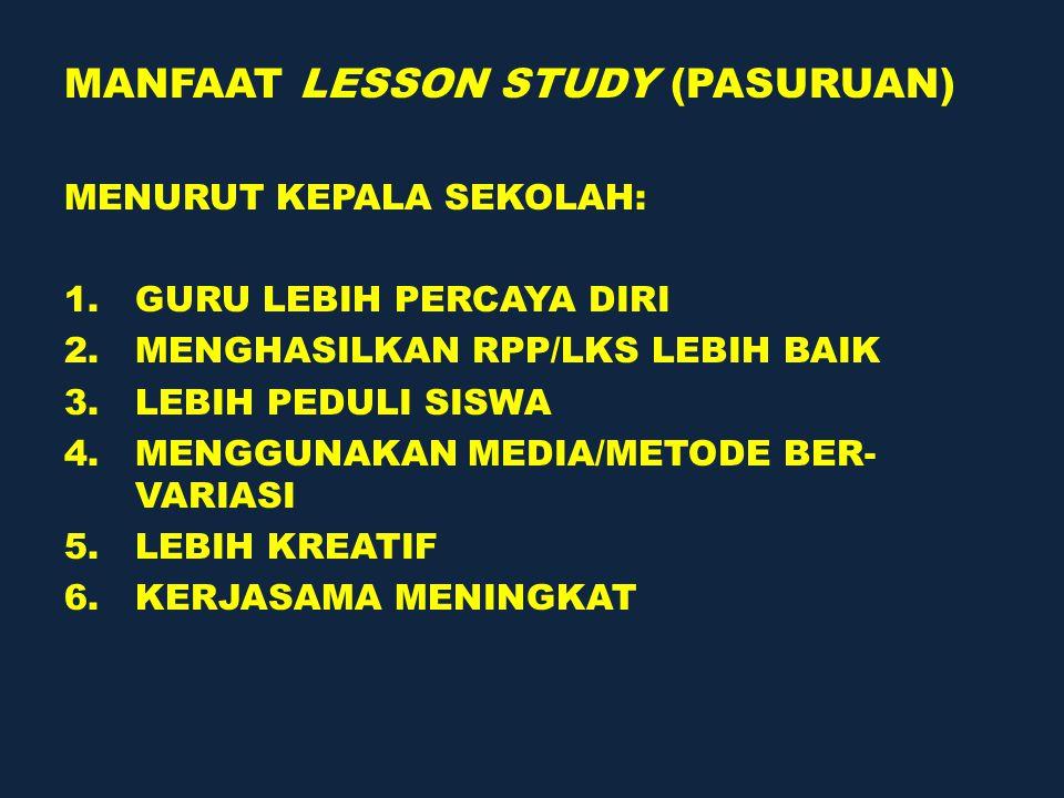 MANFAAT LESSON STUDY (PASURUAN) MENURUT KEPALA SEKOLAH: 1.GURU LEBIH PERCAYA DIRI 2.MENGHASILKAN RPP/LKS LEBIH BAIK 3.LEBIH PEDULI SISWA 4.MENGGUNAKAN MEDIA/METODE BER- VARIASI 5.LEBIH KREATIF 6.KERJASAMA MENINGKAT