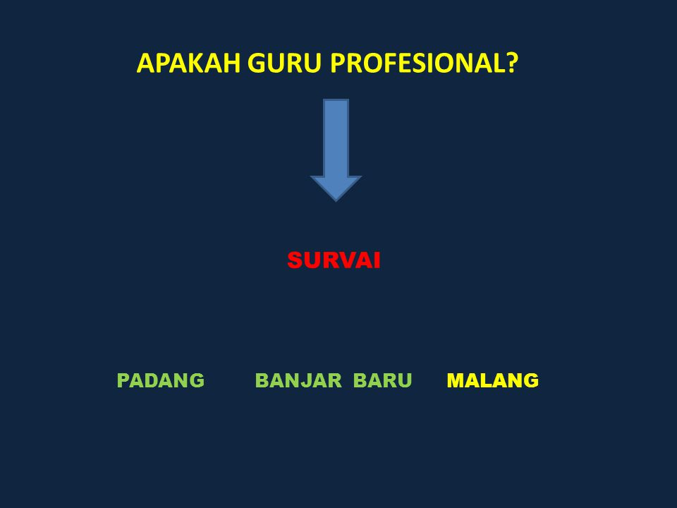 APAKAH GURU PROFESIONAL SURVAI PADANGBANJAR BARUMALANG