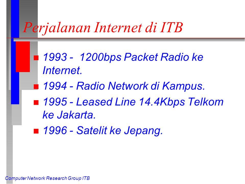Computer Network Research Group ITB Perjalanan Internet di ITB n 1993 - 1200bps Packet Radio ke Internet. n 1994 - Radio Network di Kampus. n 1995 - L
