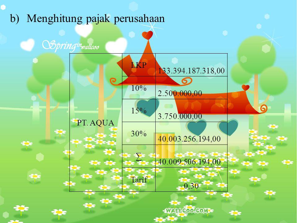 b)Menghitung pajak perusahaan PT.