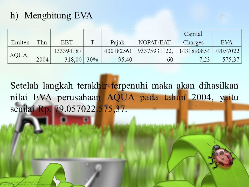 h)Menghitung EVA EmitenThnEBTTPajakNOPAT/EAT Capital ChargesEVA AQUA 2004 133394187 318,0030% 400182561 95,40 93375931122, 60 1431890854 7,23 79057022 575,37 Setelah langkah terakhir terpenuhi maka akan dihasilkan nilai EVA perusahaan AQUA pada tahun 2004, yaitu senilai Rp.