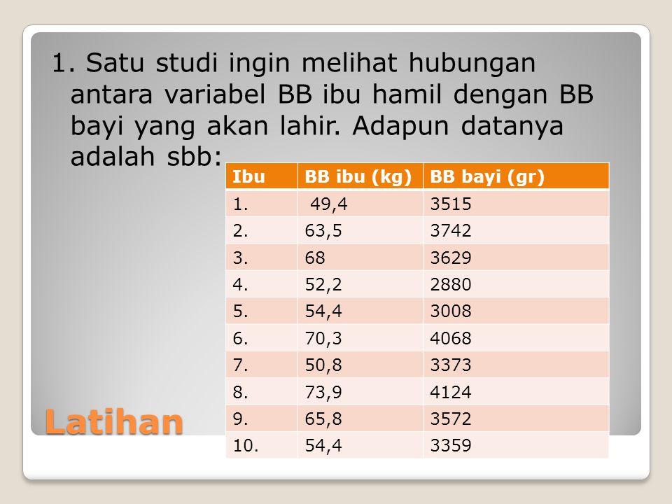 Latihan 1. Satu studi ingin melihat hubungan antara variabel BB ibu hamil dengan BB bayi yang akan lahir. Adapun datanya adalah sbb: IbuBB ibu (kg)BB