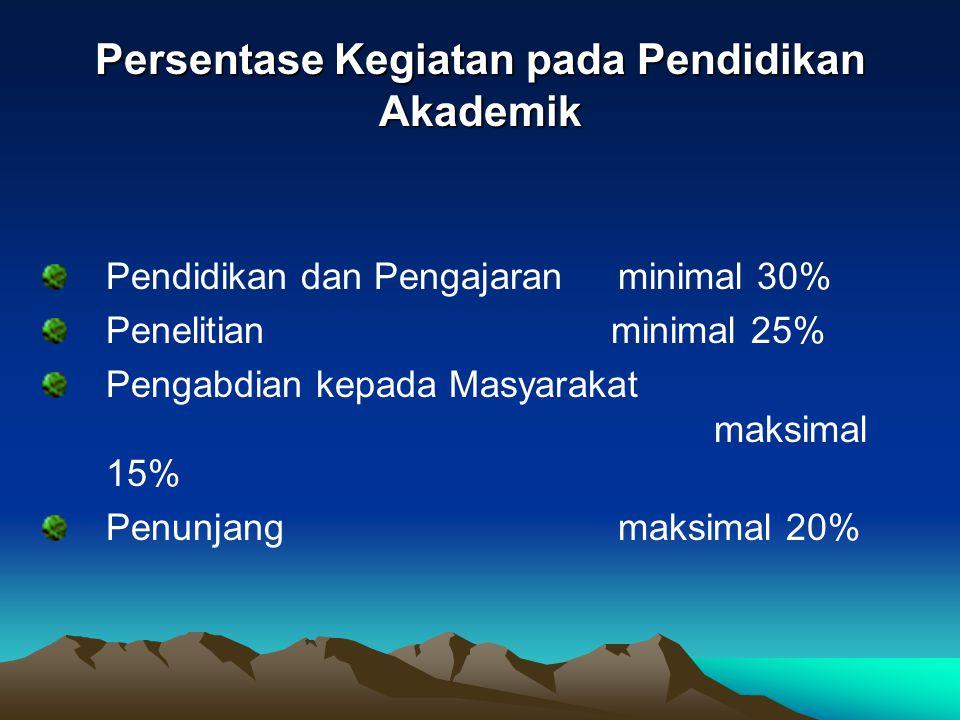 Persentase Kegiatan pada Pendidikan Akademik Pendidikan dan Pengajaran minimal 30% Penelitian minimal 25% Pengabdian kepada Masyarakat maksimal 15% Pe