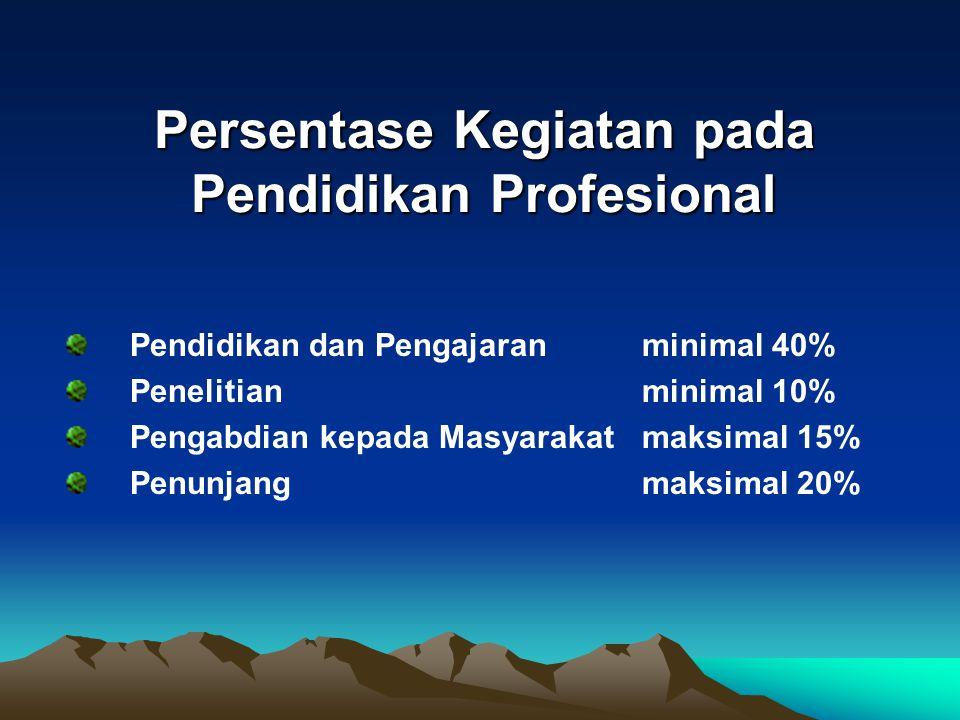Persentase Kegiatan pada Pendidikan Profesional Pendidikan dan Pengajaran minimal 40% Penelitian minimal 10% Pengabdian kepada Masyarakat maksimal 15%