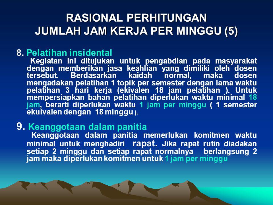 RASIONAL PERHITUNGAN JUMLAH JAM KERJA PER MINGGU (5) 8. Pelatihan insidental Kegiatan ini ditujukan untuk pengabdian pada masyarakat dengan memberikan