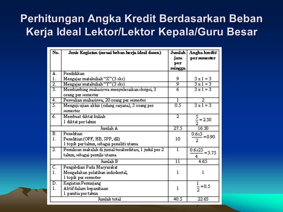 Perhitungan Angka Kredit Berdasarkan Beban Kerja Ideal Lektor/Lektor Kepala/Guru Besar