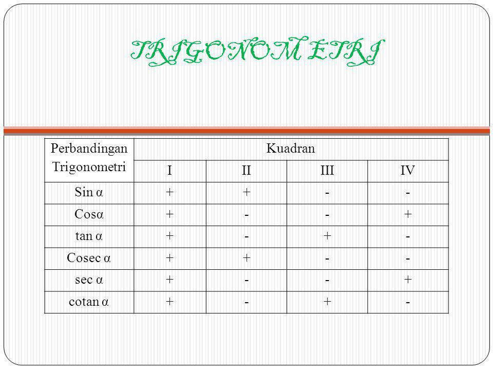 Perbandingan Trigonometri Kuadran IIIIIIIV Sin α++-- Cosα+--+ tan α+-+- Cosec α++-- sec α+--+ cotan α+-+-