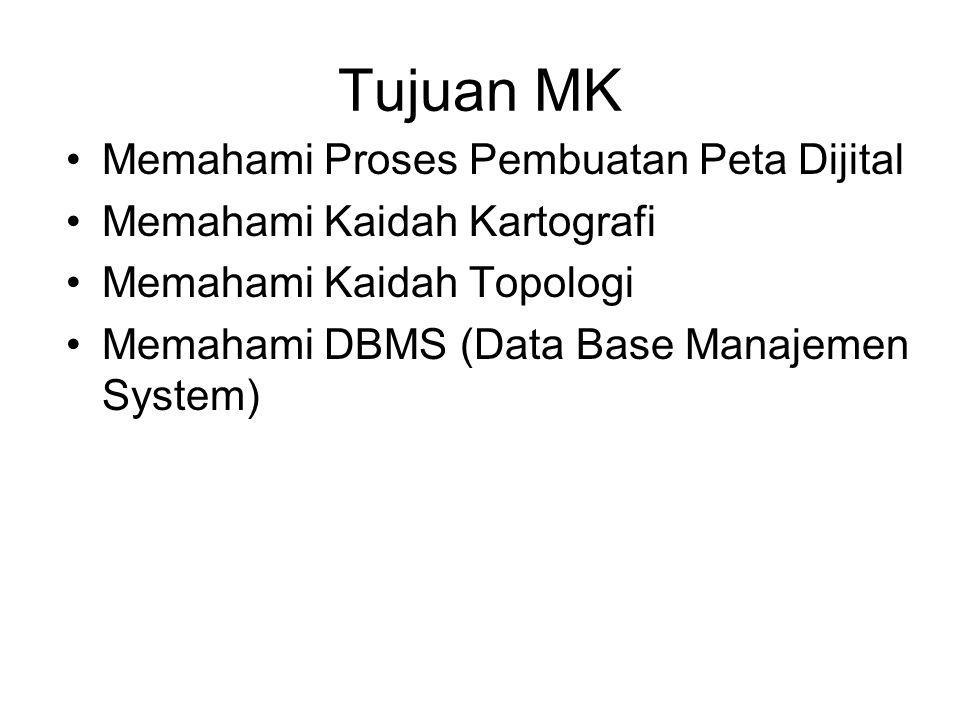 Tujuan MK Memahami Proses Pembuatan Peta Dijital Memahami Kaidah Kartografi Memahami Kaidah Topologi Memahami DBMS (Data Base Manajemen System)