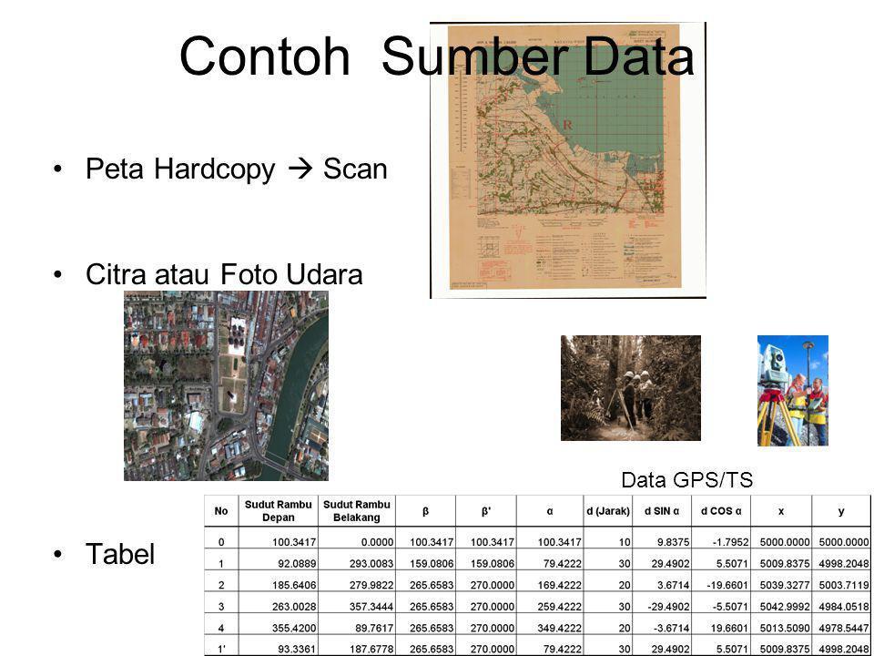 Peta Hardcopy  Scan Citra atau Foto Udara Tabel Contoh Sumber Data Data GPS/TS