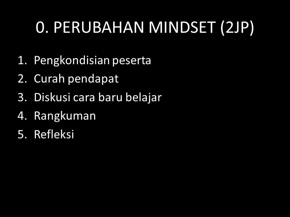 0. PERUBAHAN MINDSET (2JP) 1.Pengkondisian peserta 2.Curah pendapat 3.Diskusi cara baru belajar 4.Rangkuman 5.Refleksi