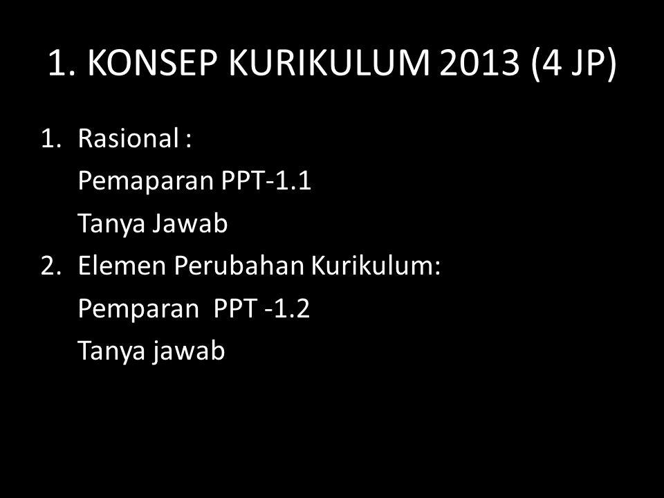 1. KONSEP KURIKULUM 2013 (4 JP) 1.Rasional : Pemaparan PPT-1.1 Tanya Jawab 2.Elemen Perubahan Kurikulum: Pemparan PPT -1.2 Tanya jawab