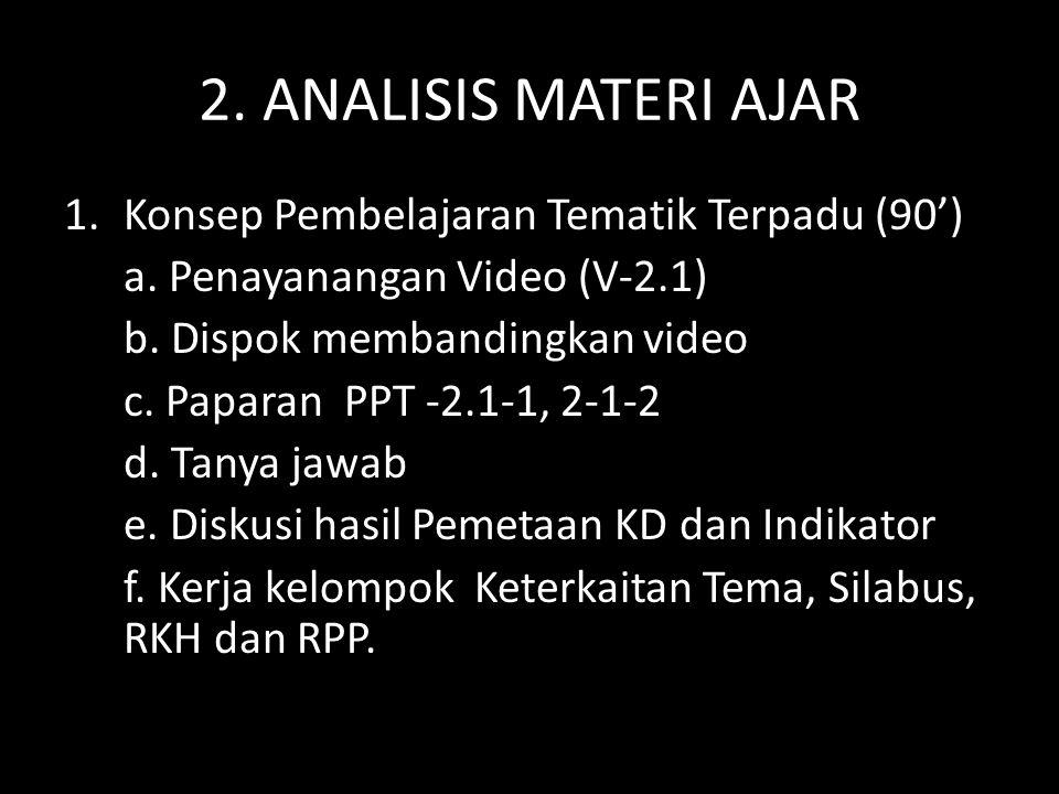 2. ANALISIS MATERI AJAR 1.Konsep Pembelajaran Tematik Terpadu (90') a. Penayanangan Video (V-2.1) b. Dispok membandingkan video c. Paparan PPT -2.1-1,