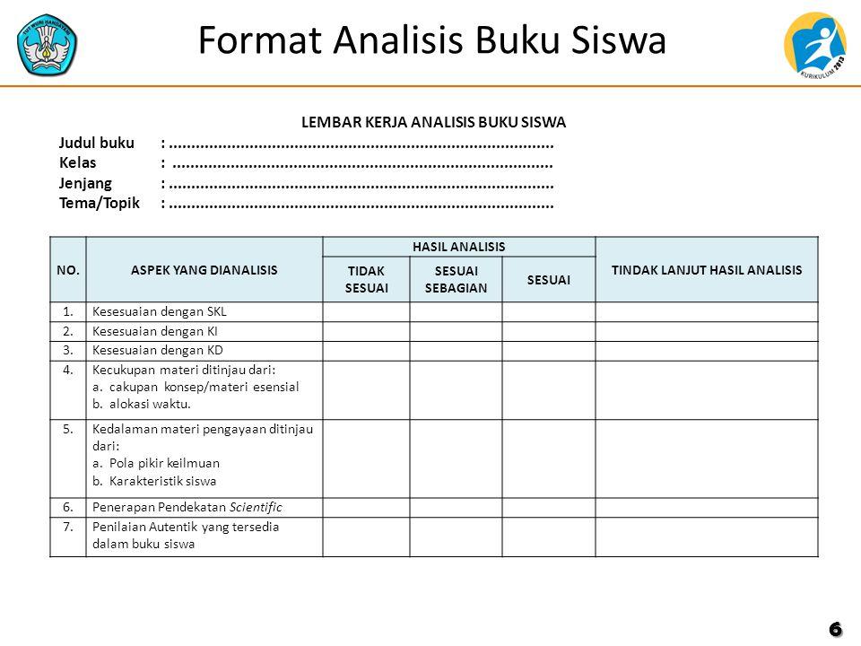 Format Analisis Buku Siswa 6 NO.ASPEK YANG DIANALISIS HASIL ANALISIS TINDAK LANJUT HASIL ANALISIS TIDAK SESUAI SESUAI SEBAGIAN SESUAI 1.Kesesuaian den
