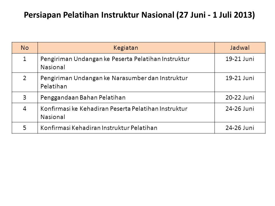 NoKegiatanJadwal 1Pengiriman Undangan ke Peserta Pelatihan Instruktur Nasional 19-21 Juni 2Pengiriman Undangan ke Narasumber dan Instruktur Pelatihan