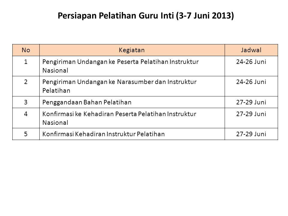 NoKegiatanJadwal 1Pengiriman Undangan ke Peserta Pelatihan Instruktur Nasional 24-26 Juni 2Pengiriman Undangan ke Narasumber dan Instruktur Pelatihan