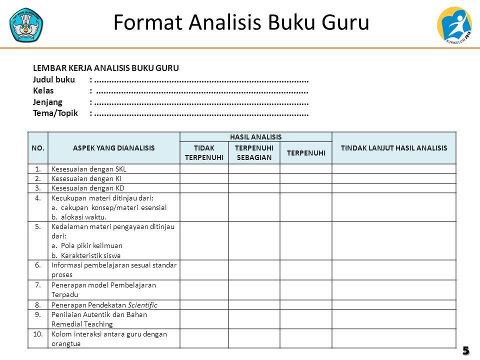 Format Analisis Buku Guru 5 NO.ASPEK YANG DIANALISIS HASIL ANALISIS TINDAK LANJUT HASIL ANALISIS TIDAK TERPENUHI TERPENUHI SEBAGIAN TERPENUHI 1.Kesesuaian dengan SKL 2.Kesesuaian dengan KI 3.Kesesuaian dengan KD 4.Kecukupan materi ditinjau dari: a.cakupan konsep/materi esensial b.alokasi waktu.