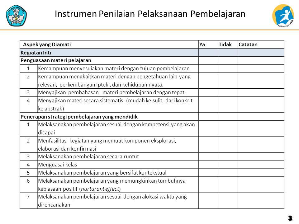 Instrumen Penilaian Pelaksanaan Pembelajaran 3 Aspek yang DiamatiYaTidakCatatan Kegiatan Inti Penguasaan materi pelajaran 1Kemampuan menyesuiakan mate