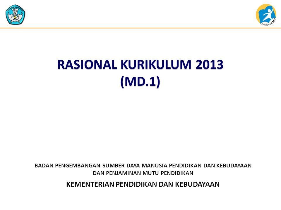 KEMENTERIAN PENDIDIKAN DAN KEBUDAYAAN BADAN PENGEMBANGAN SUMBER DAYA MANUSIA PENDIDIKAN DAN KEBUDAYAAN DAN PENJAMINAN MUTU PENDIDIKAN RASIONAL KURIKULUM 2013 (MD.1)