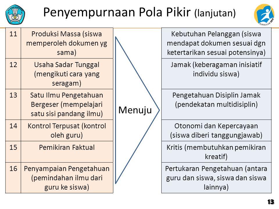 Penyempurnaan Pola Pikir (lanjutan) 11Produksi Massa (siswa memperoleh dokumen yg sama) Kebutuhan Pelanggan (siswa mendapat dokumen sesuai dgn keterta