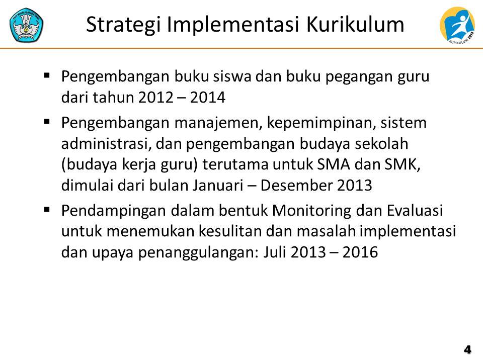 4  Pengembangan buku siswa dan buku pegangan guru dari tahun 2012 – 2014  Pengembangan manajemen, kepemimpinan, sistem administrasi, dan pengembanga