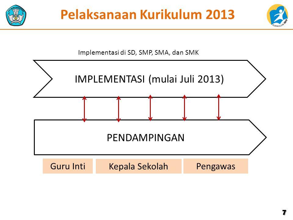 Pelaksanaan Kurikulum 2013 IMPLEMENTASI (mulai Juli 2013) Implementasi di SD, SMP, SMA, dan SMK PENDAMPINGAN Guru Inti 7 Kepala Sekolah Pengawas