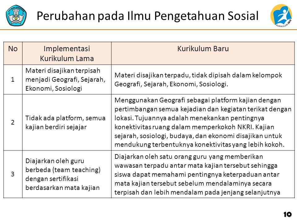 Perubahan pada Ilmu Pengetahuan Sosial NoImplementasi Kurikulum Lama Kurikulum Baru 1 Materi disajikan terpisah menjadi Geografi, Sejarah, Ekonomi, So